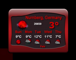 Symplex Weather