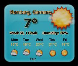 Skwiggie Weather