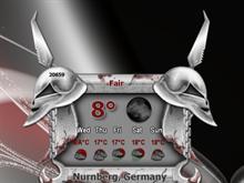 GWARmour Weather