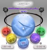 Orb Metrix