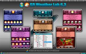 Weather Lab 6.3